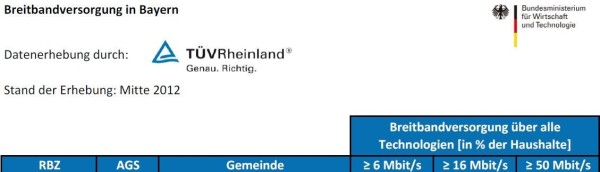Breitbandversorgung_Kopfzeile