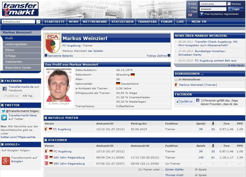 136 Drittliga- und 35 Erstliga-Spiele hat der gebürtige Straubinger bisher als Trainer absolviert. Screenshot: da Hog'n/transfermarkt.de