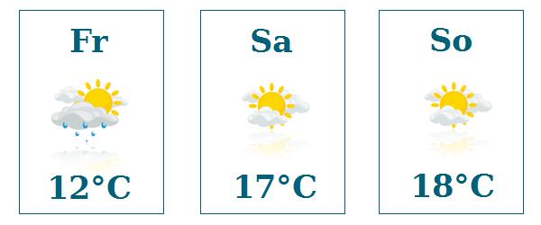 Wetter Zoidl