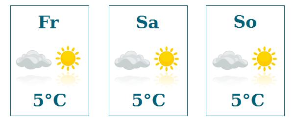 Wetter1