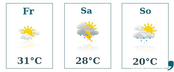 Wetter_